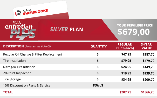 Subscribe to Our Silver Plan