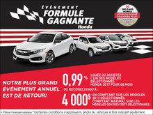 L'événement Formule Gagnante Honda