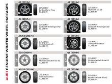 2017 Winter Wheel Packages