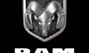 RAM 1500 Big Horn 2019 | Caractéristiques du produit