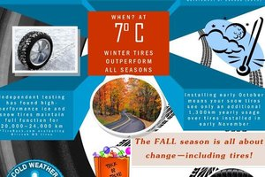 Some things to consider when installing winter tires