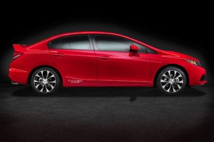 2015 Honda Civic - 17 years a champion and counting
