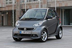 Smart Fortwo 2013 – Sécurité et économie de carburant