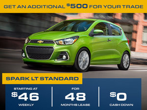 Promotion July Chevrolet Spark 2018