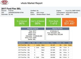2017 Ford Flex SEL -AWD / 7 PASS / NAVI / SUNROOF