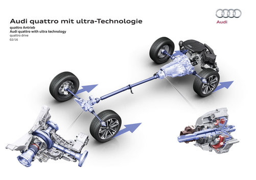 What is Audi's Ultra Quattro system and why should buyers want it?